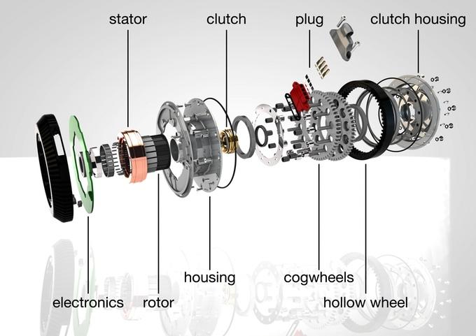 Bionicon E Ram Innovativer E Bike Motor Im Kompakten Format