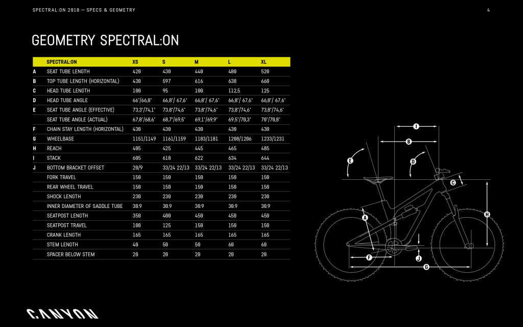 Canyon Spectral ON: Erstes eMTB des Koblenzer Direktversenders